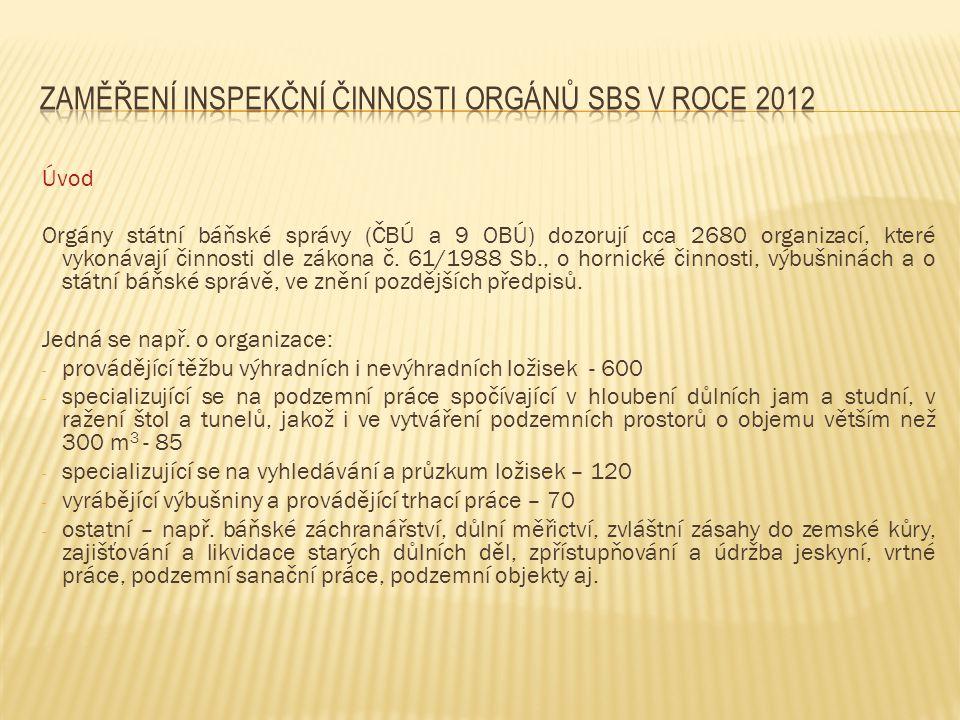 Zaměření inspekční činnosti orgánů SBS v roce 2012