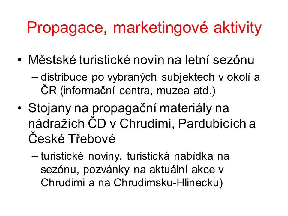 Propagace, marketingové aktivity