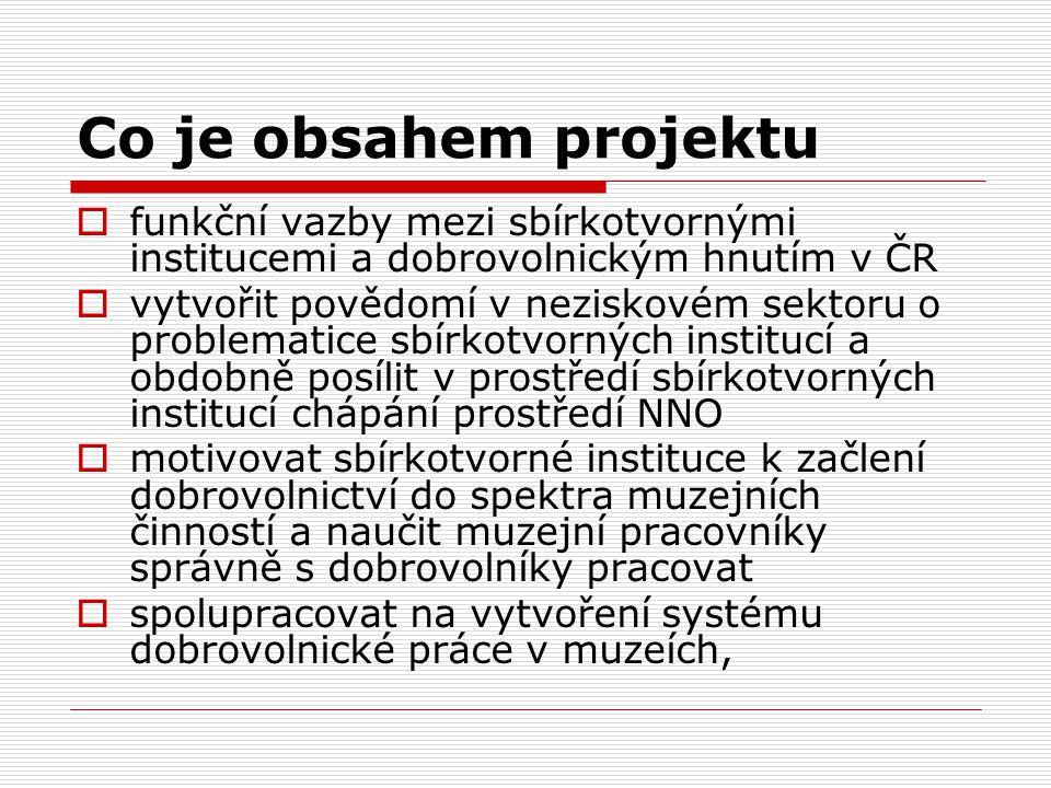 Co je obsahem projektu funkční vazby mezi sbírkotvornými institucemi a dobrovolnickým hnutím v ČR.