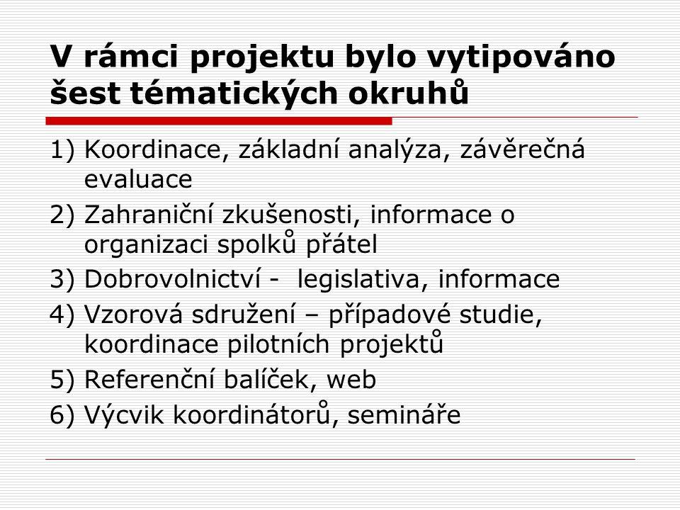 V rámci projektu bylo vytipováno šest tématických okruhů