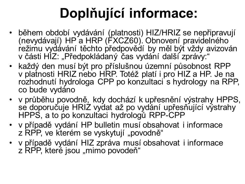 Doplňující informace:
