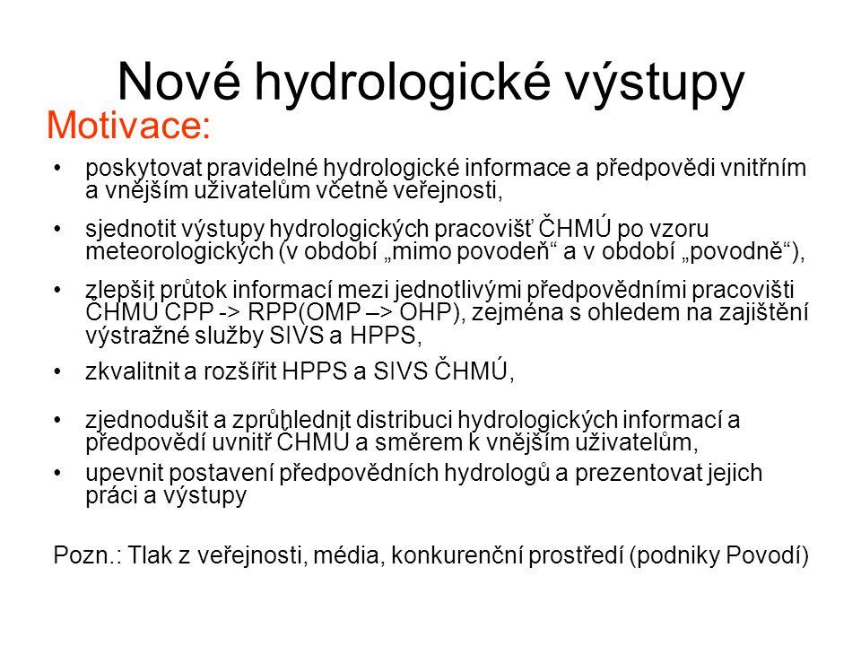 Nové hydrologické výstupy