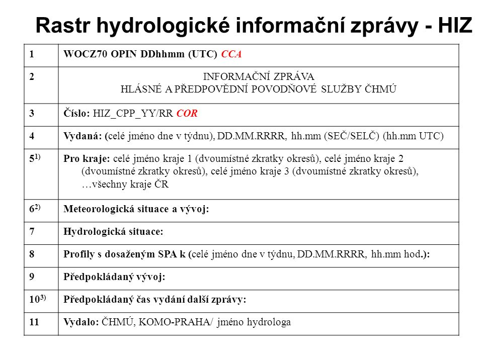 Rastr hydrologické informační zprávy - HIZ