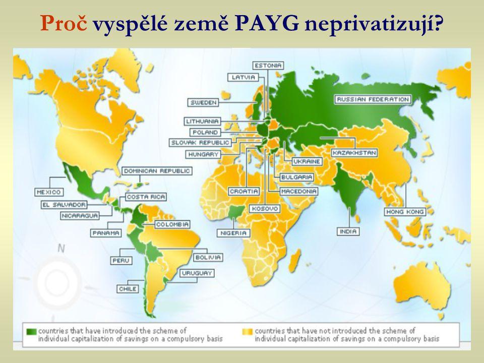Proč vyspělé země PAYG neprivatizují