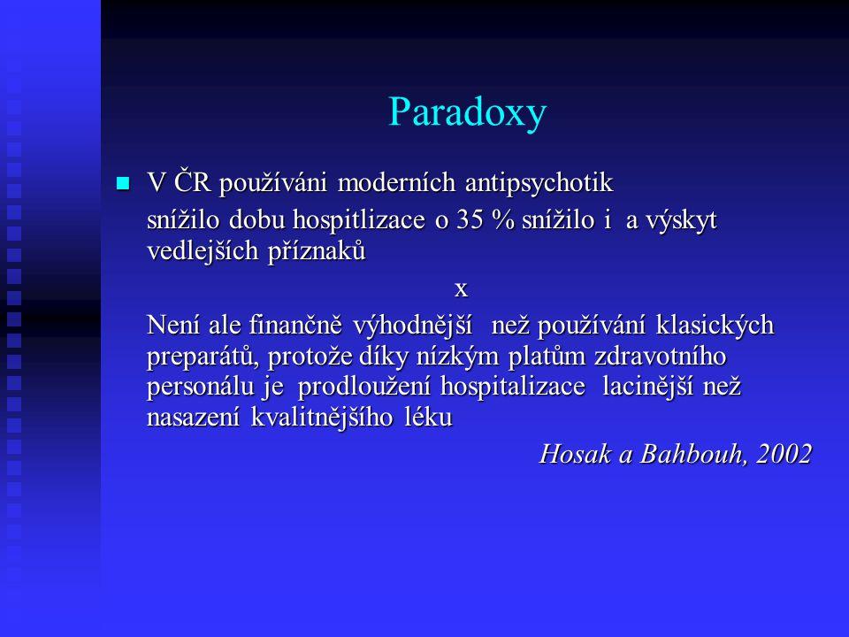 Paradoxy V ČR používáni moderních antipsychotik