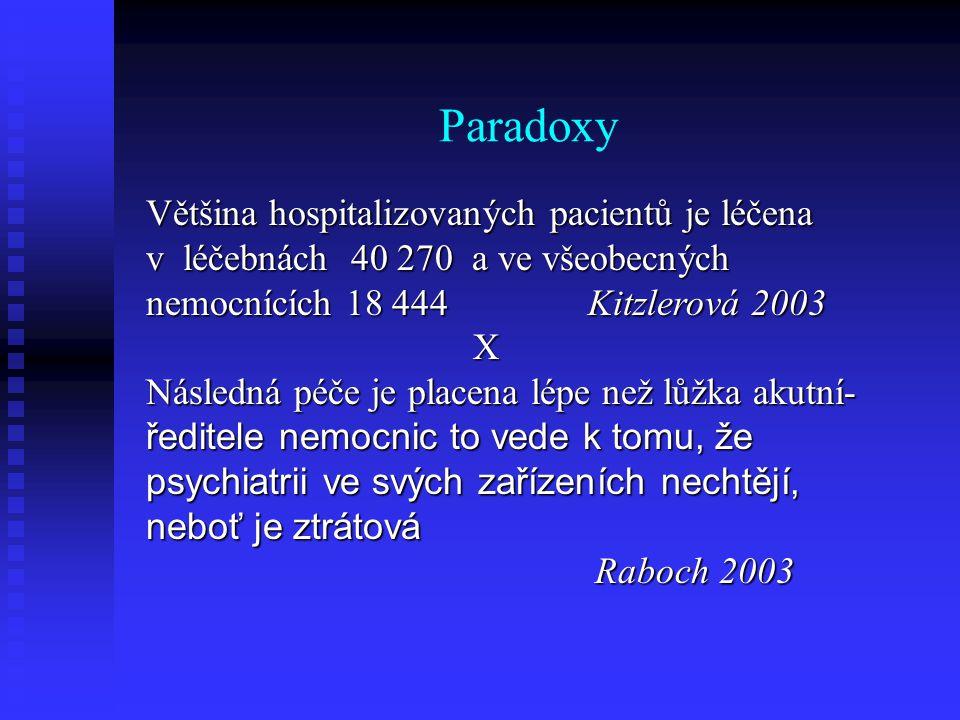 Paradoxy Většina hospitalizovaných pacientů je léčena v léčebnách 40 270 a ve všeobecných nemocnících 18 444 Kitzlerová 2003.