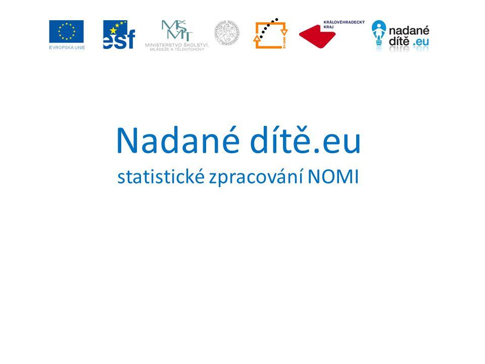 Nadané dítě.eu statistické zpracování NOMI