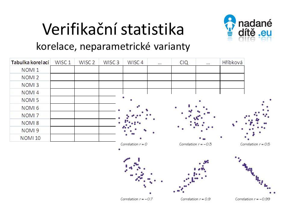 Verifikační statistika korelace, neparametrické varianty