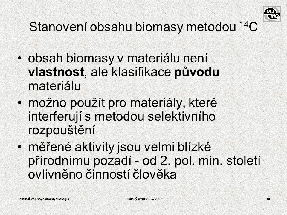 Stanovení obsahu biomasy metodou 14C