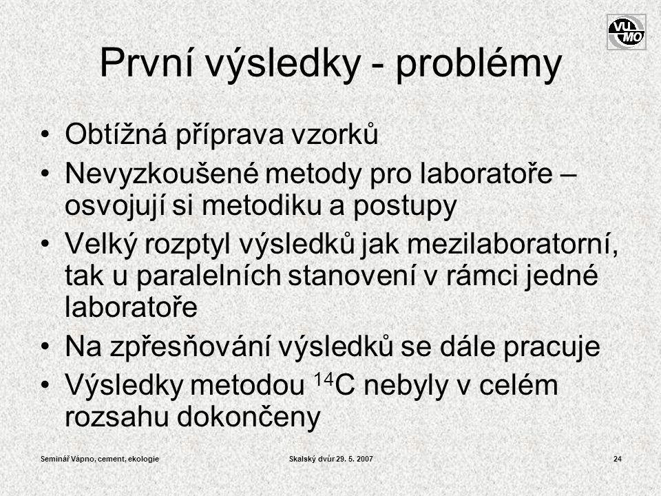 První výsledky - problémy