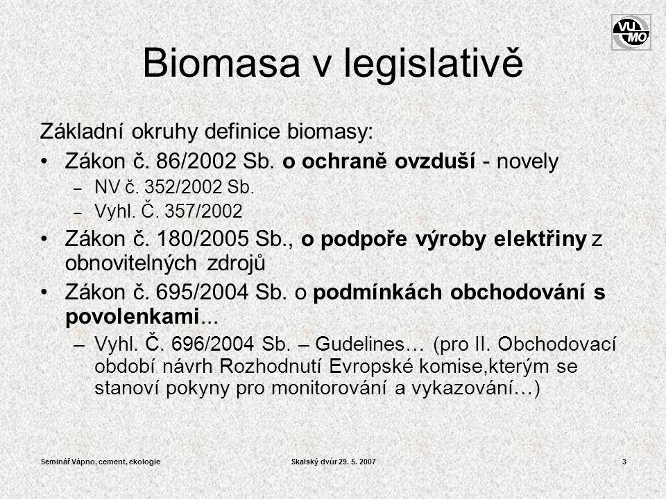 Biomasa v legislativě Základní okruhy definice biomasy: