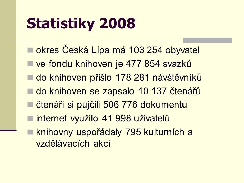 Statistiky 2008 okres Česká Lípa má 103 254 obyvatel