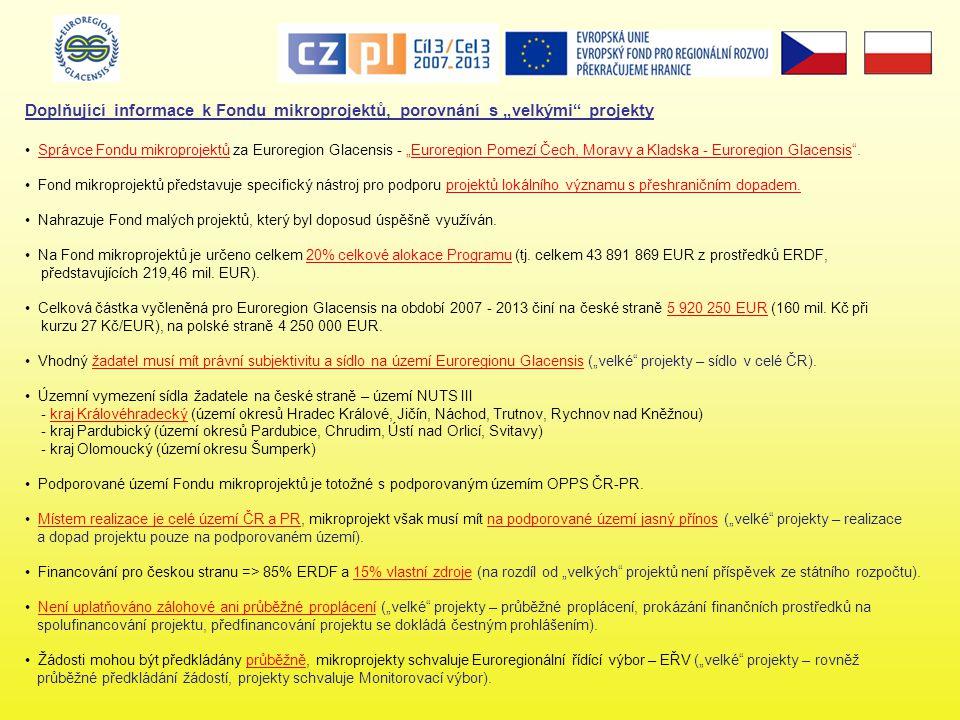 """Doplňující informace k Fondu mikroprojektů, porovnání s """"velkými projekty"""