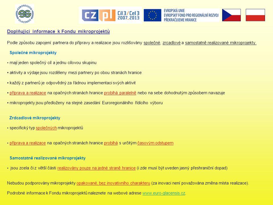 Doplňující informace k Fondu mikroprojektů