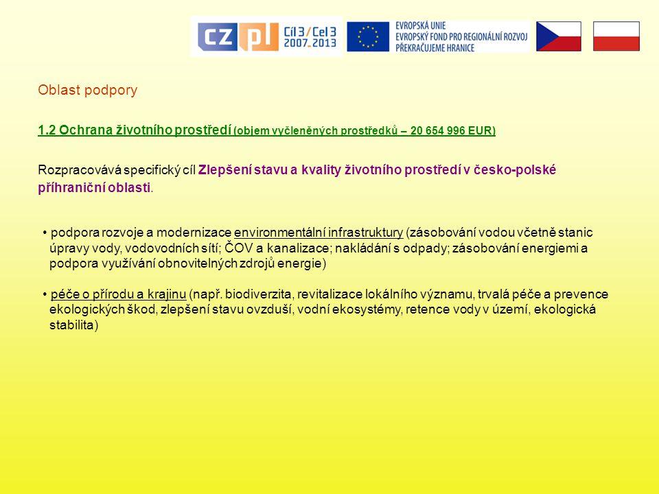 Oblast podpory 1.2 Ochrana životního prostředí (objem vyčleněných prostředků – 20 654 996 EUR)
