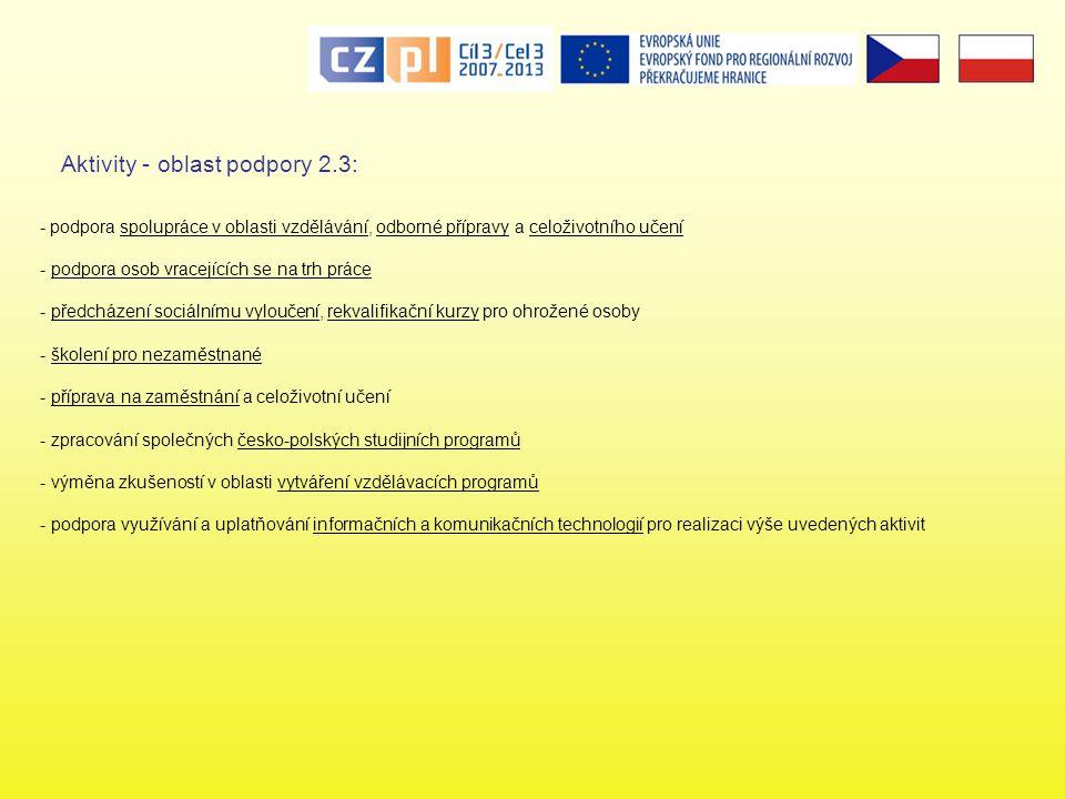 Aktivity - oblast podpory 2.3: