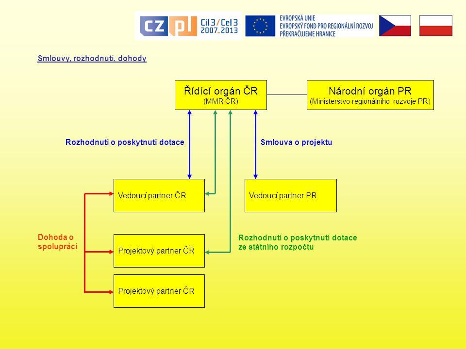 (Ministerstvo regionálního rozvoje PR)