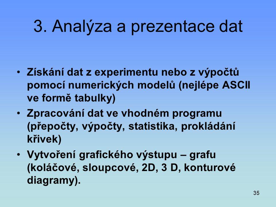 3. Analýza a prezentace dat