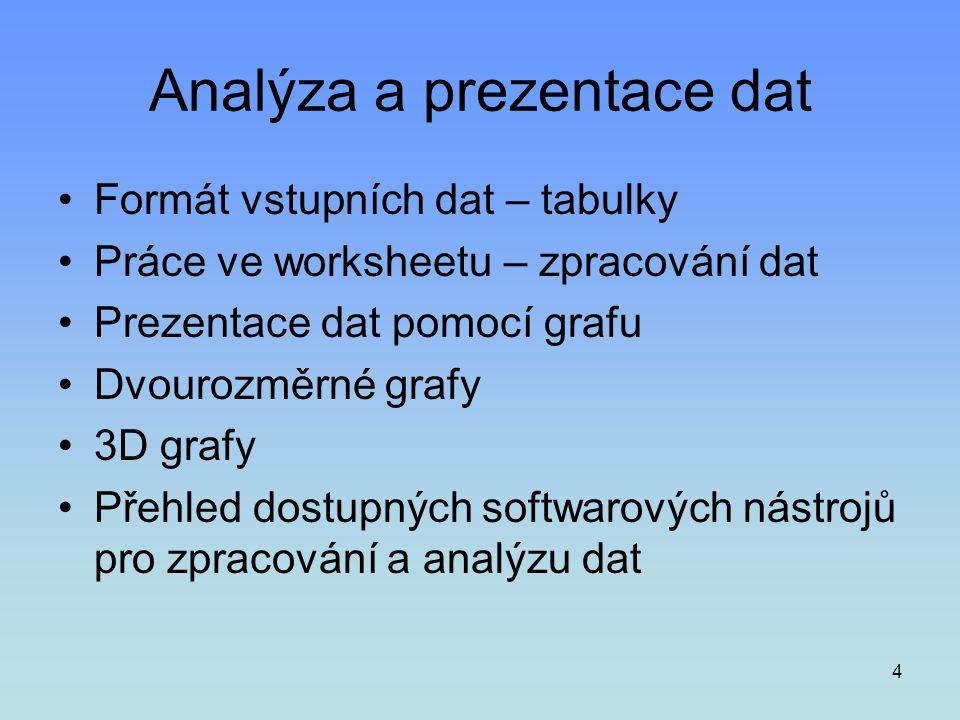 Analýza a prezentace dat