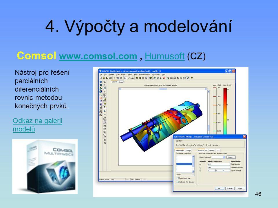4. Výpočty a modelování Comsol www.comsol.com , Humusoft (CZ)