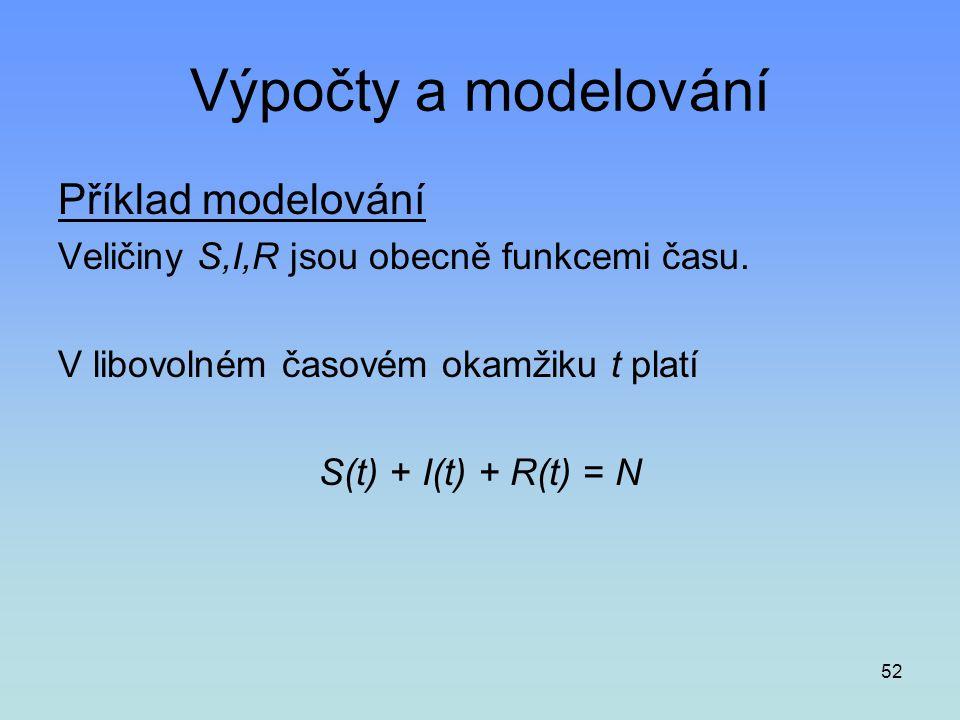 Výpočty a modelování Příklad modelování