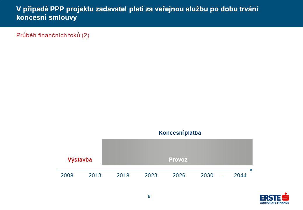 Ing.Marcel Babczynski U klasické veřejné zakázky má zadavatel méně možností řídit platbami kvalitu poskytované veřejné služby.