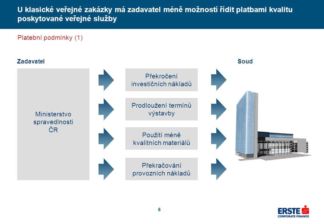 Ing.Marcel Babczynski V případě koncesního projektu zadavatel platí tehdy, je-li služba poskytována včas a v požadované kvalitě.