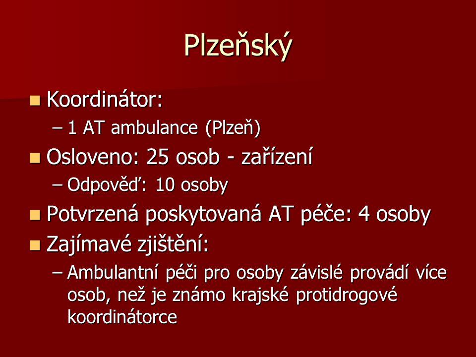 Plzeňský Koordinátor: Osloveno: 25 osob - zařízení