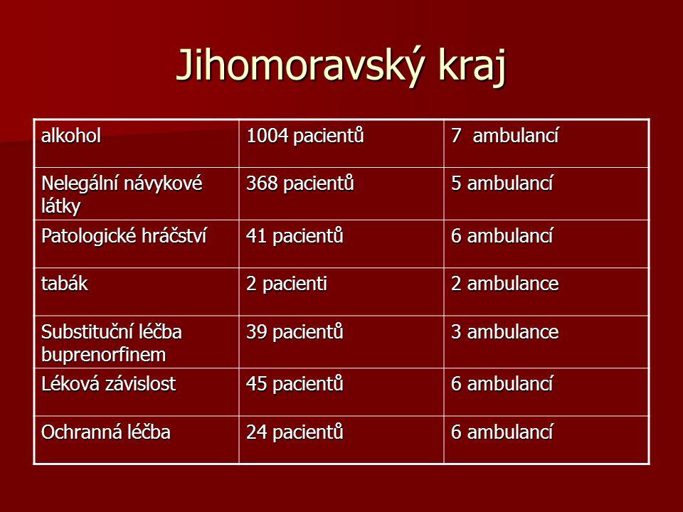 Jihomoravský kraj alkohol 1004 pacientů 7 ambulancí