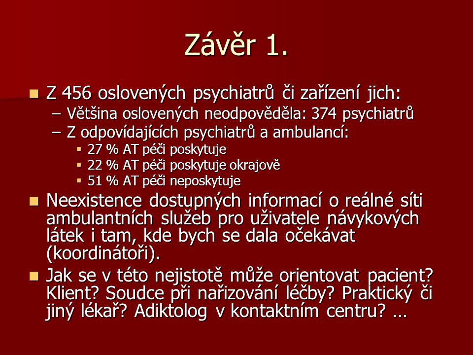 Závěr 1. Z 456 oslovených psychiatrů či zařízení jich: