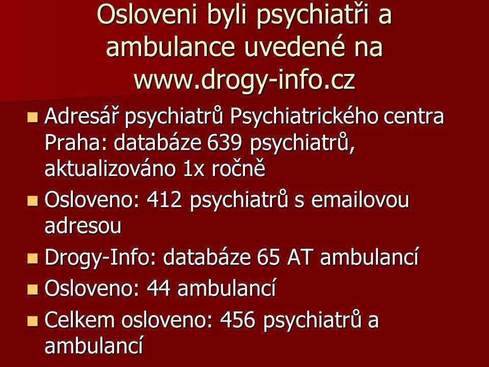 Osloveni byli psychiatři a ambulance uvedené na www.drogy-info.cz