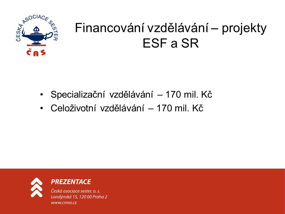 Financování vzdělávání – projekty ESF a SR