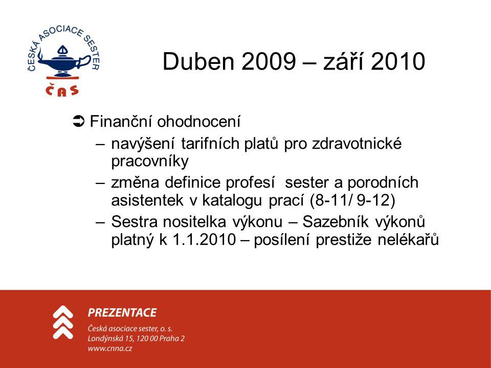 Duben 2009 – září 2010 Finanční ohodnocení