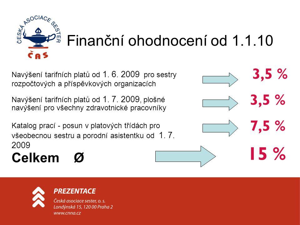 Finanční ohodnocení od 1.1.10