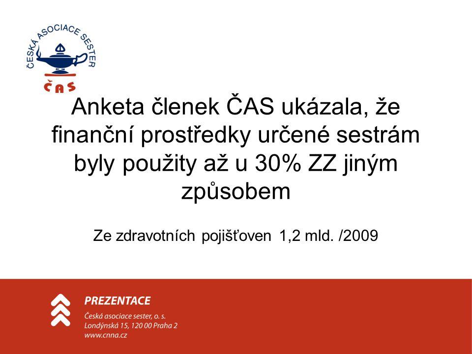 Ze zdravotních pojišťoven 1,2 mld. /2009