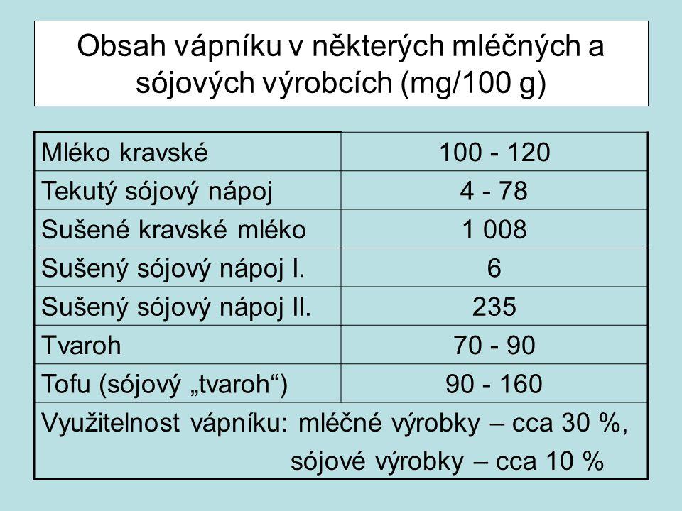 Obsah vápníku v některých mléčných a sójových výrobcích (mg/100 g)