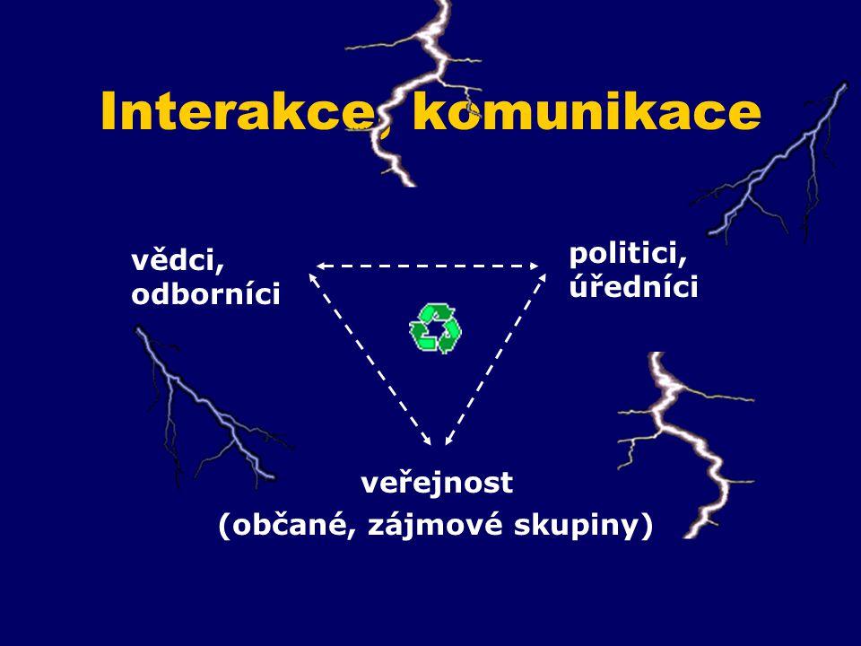 Interakce, komunikace politici, úředníci vědci, odborníci veřejnost