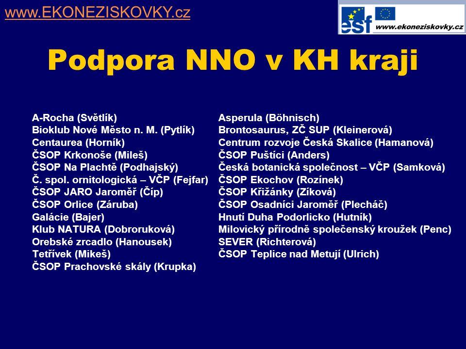 Podpora NNO v KH kraji www.EKONEZISKOVKY.cz