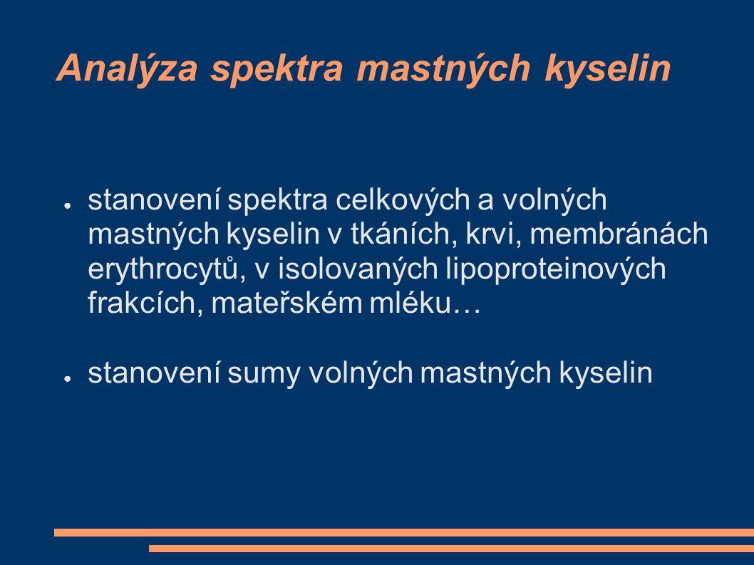 Analýza spektra mastných kyselin
