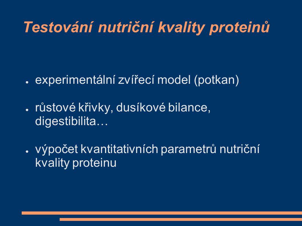 Testování nutriční kvality proteinů