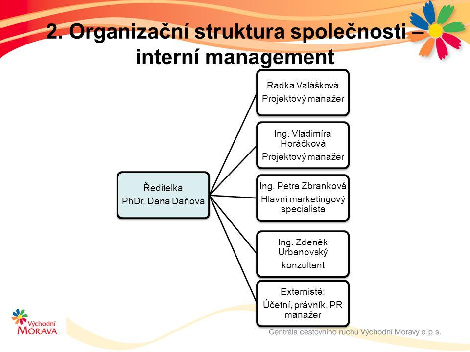 2. Organizační struktura společnosti – interní management