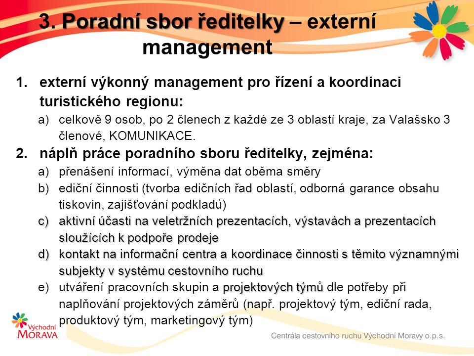 3. Poradní sbor ředitelky – externí management