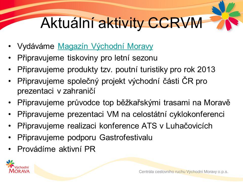 Aktuální aktivity CCRVM