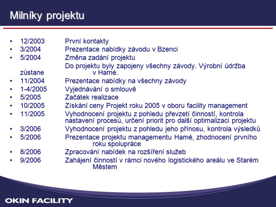 Milníky projektu 12/2003 První kontakty