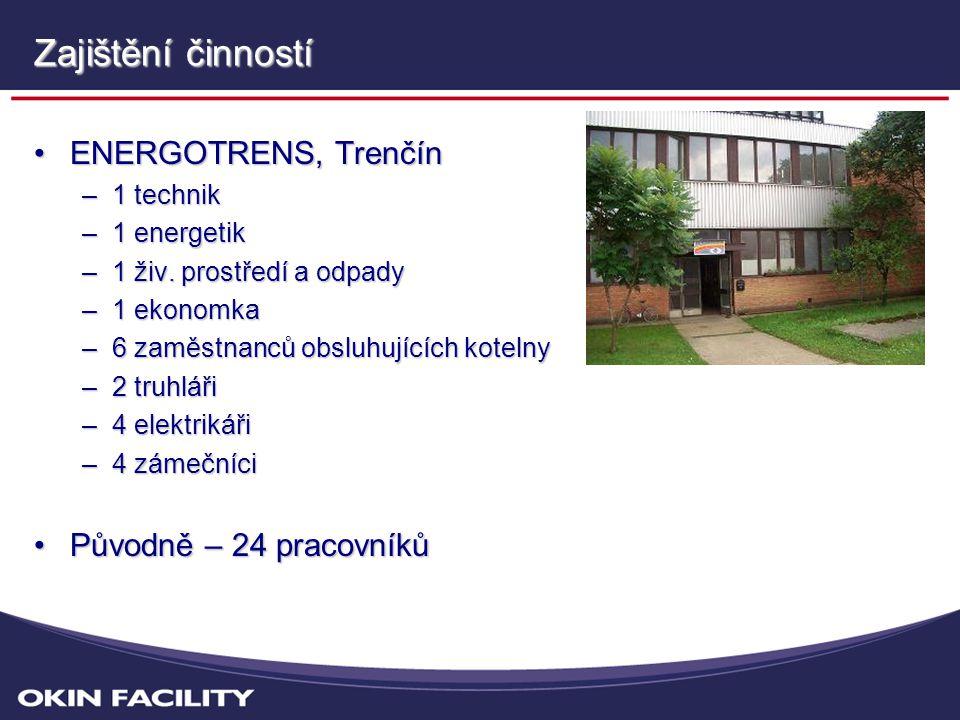 Zajištění činností ENERGOTRENS, Trenčín Původně – 24 pracovníků