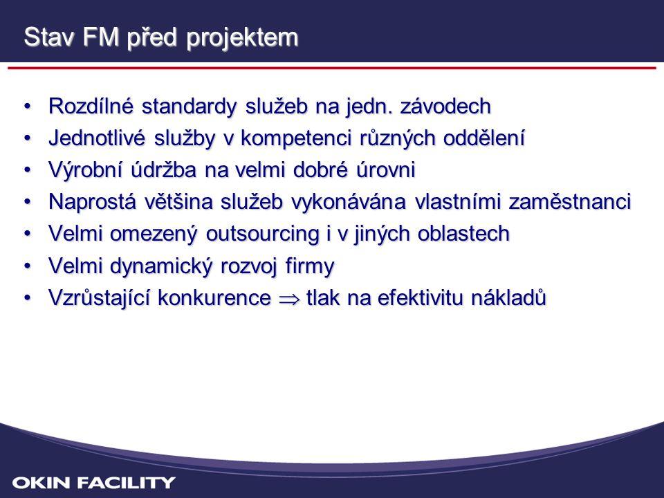 Stav FM před projektem Rozdílné standardy služeb na jedn. závodech