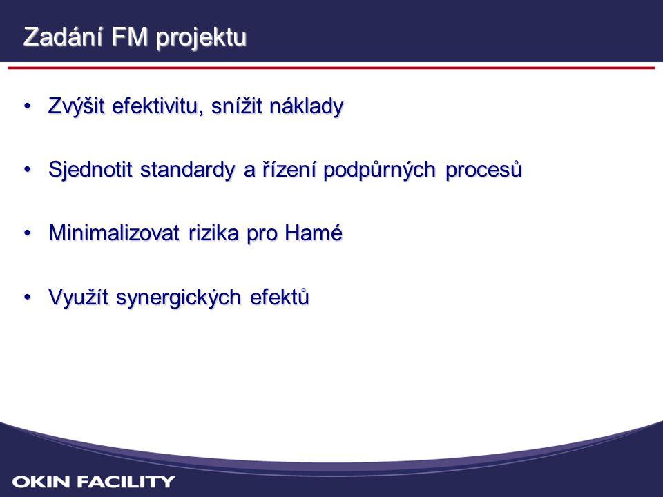 Zadání FM projektu Zvýšit efektivitu, snížit náklady