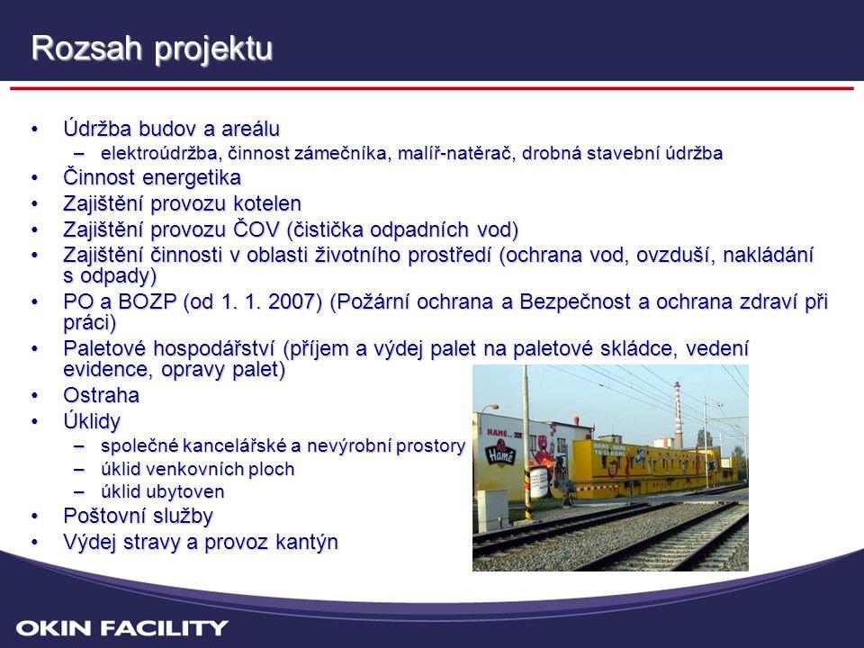 Rozsah projektu Údržba budov a areálu Činnost energetika