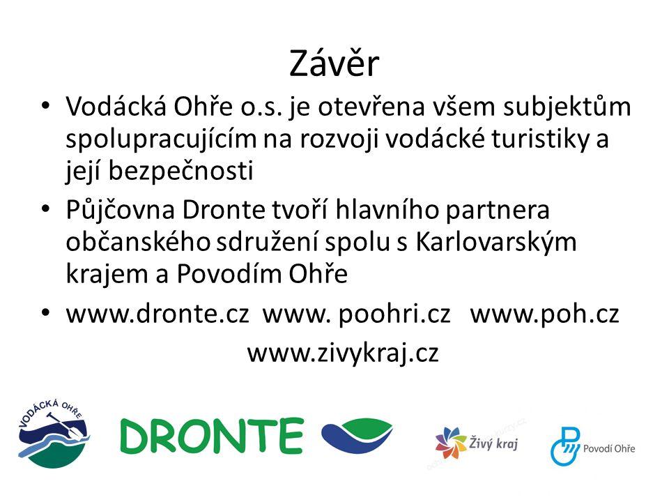 Závěr Vodácká Ohře o.s. je otevřena všem subjektům spolupracujícím na rozvoji vodácké turistiky a její bezpečnosti.