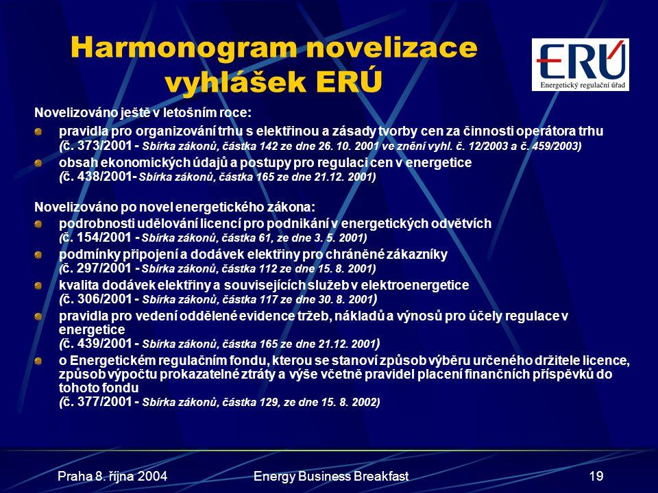 Harmonogram novelizace vyhlášek ERÚ